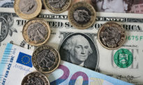 Kẻ thù bị lãng quên của thị trường tài chính đang trở lại?