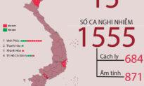 Cập nhật tình hình virus Corona tại Việt Nam (sáng 13/02)