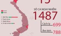 Cập nhật tinh hình virus Corona tại Việt Nam (chiều 12/02)