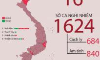 Cập nhật tình hình COVID-19 tại Việt Nam (sáng 14/02)