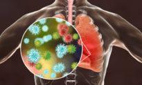 Bộ Y tế Mỹ hợp tác với Công ty dược phẩm Regeneron để điều trị virus Coronavirus