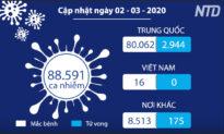 Cập nhật tình hình Covid-19 (2/3) - Israel: Cử tri đeo găng đi bỏ phiếu, bị cách ly cũng đi bỏ phiếu