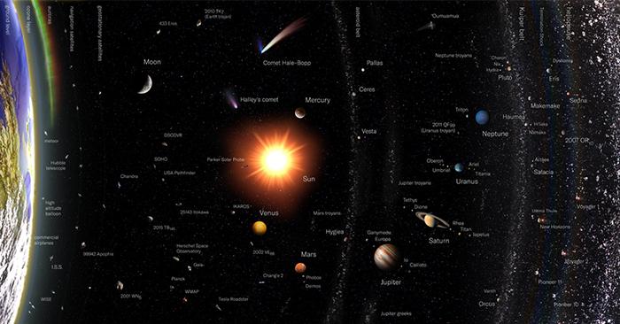 Một nghiên cứu mới cho thấy sự sống có thể là 'phổ biến' trong Vũ trụ