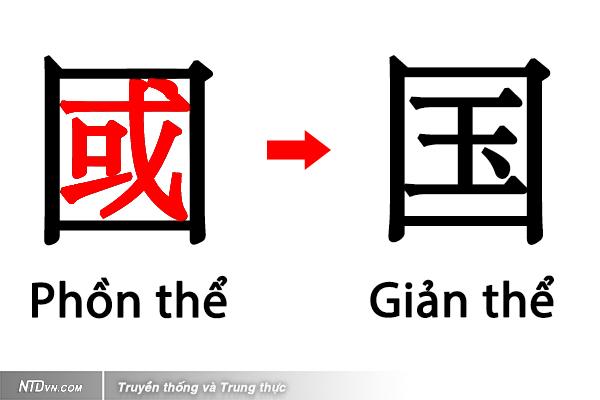 Chữ Hán giản thể: Quốc gia