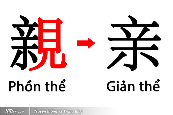 Chữ Hán giản thể: Thân bất kiến