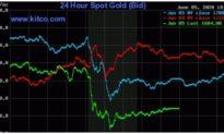 Giá vàng tiếp đà đi xuống, chạm mức thấp nhất trong 6 tuần