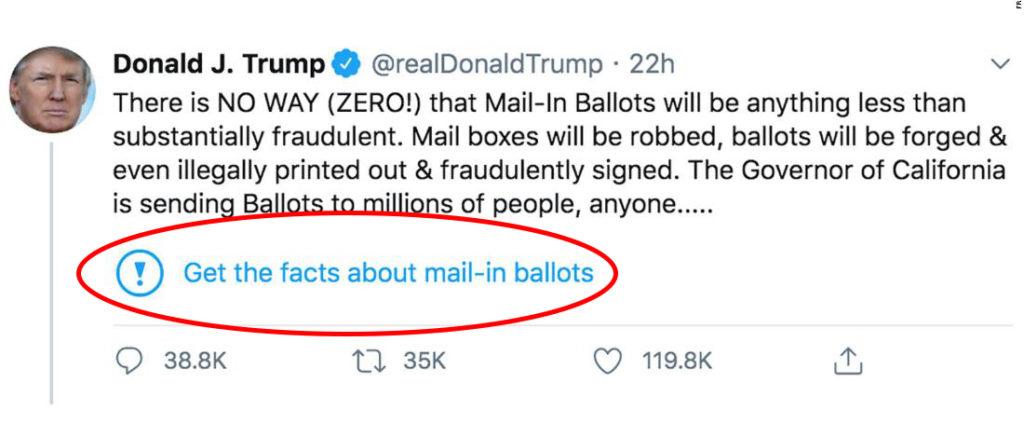 """Twitter đã không ngần ngại dán nhãn """"cần kiểm chứng"""" kèm link thông tin kiểm chứng vào một số tweet của Tổng thống Trump khi ông viết rằng bỏ phiếu qua thư có thể dẫn đến gian lận phiếu."""