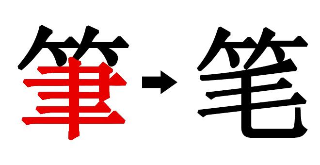 Chữ Bút 筆(笔)không thẳng: Người cầm bút không còn cương trực mà bẻ cong ngòi bút vì danh lợi.