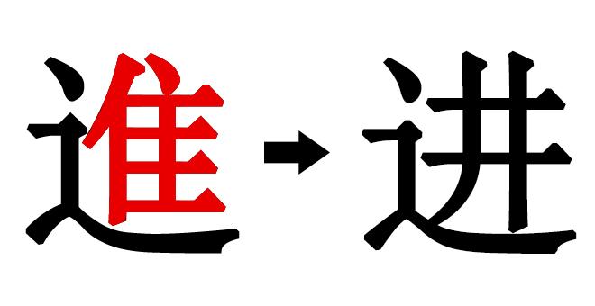 Chữ Tiến giản thể 进 gồm bộ Sước và chữ Tỉnh 井 nghĩa là cái giếng, ý nghĩa là càng đi càng đâm đầu xuống giếng, xuống hố cả nút.