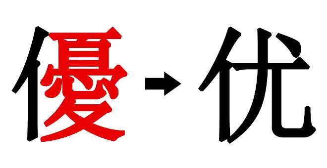 Còn người làm quan nay, đều được 'bình xét', 'đánh giá' là 'ưu tú', 'xuất sắc', nhưng với chữ Ưu (ưu tú) giản thể gồm chữ Nhân 人 là người, và chữ Vưu 尤 là tội lỗi, ý nghĩa là người toàn lỗi lầm, tội lỗi.