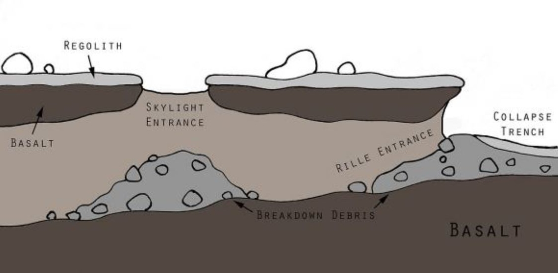 mặt cắt ngang của một ống dung nham khổng lồ trên sao Hỏa.