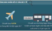 Bộ Y tế: Thông báo khẩn số 27 tìm người đi máy bay và chuyến xe liên quan đến Covid-19