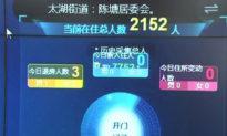 Khóa thông minh — Công cụ mới của ĐCSTQ để kiểm soát người dân Trung Quốc
