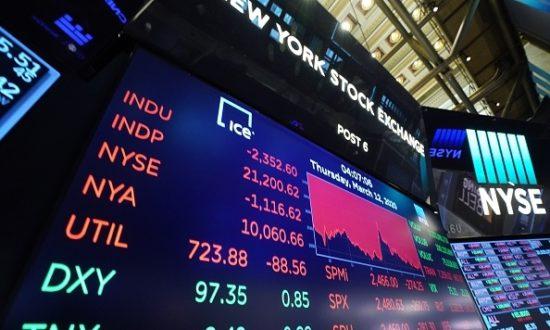 Chỉ số Dow Jones đã trải qua phiên tồi tệ nhất kể từ năm 1987 vào ngày 12 tháng 3 năm 2020, giảm 10% do các biện pháp khẩn cấp của các ngân hàng trung ương không giải quyết được nỗi lo suy thoái gia tăng do Covid-19. Chỉ số Công nghiệp Dow Jones kết thúc giảm khoảng 2.350 điểm, tương đương 10%, ở mức 21.200,62. (Ảnh của Bryan R. Smith / AFP / Getty Images)