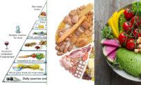 Top 3 chế độ ăn lành mạnh hàng đầu trên thế giới của năm 2020 - dễ làm, dễ thực hiện