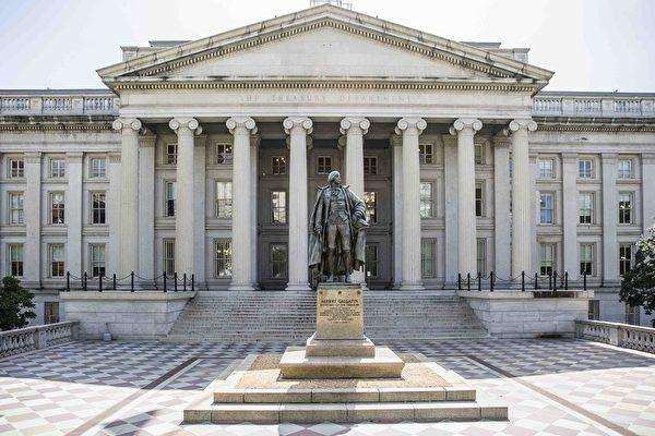 Thực thi chính sách tài chính 'xã hội chủ nghĩa', bảng cân đối của Fed đang rủi ro nhất thời đại (Kỳ 1)