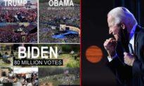 Năm điều kỳ diệu của thông lệ bầu cử mà Joe Biden vượt một cách đáng ngờ