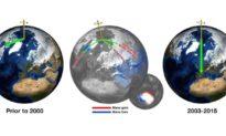 Trục Trái đất bị lệch trong suốt 25 năm qua, làm thay đổi vị trí các cực Bắc - Nam