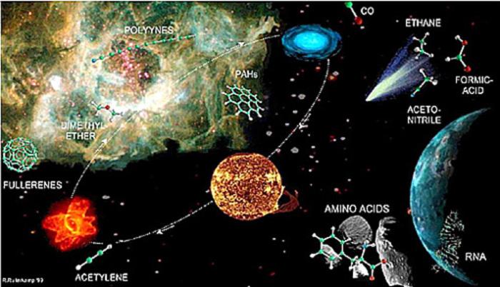 Con người có nguồn gốc từ sao Hỏa? Thuyết Panspermia hé mở những bí ẩn