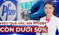 TỐI 5/8: FDA Hoa Kỳ phê duyệt hỗn hợp kháng thể để điều trị Covid-19