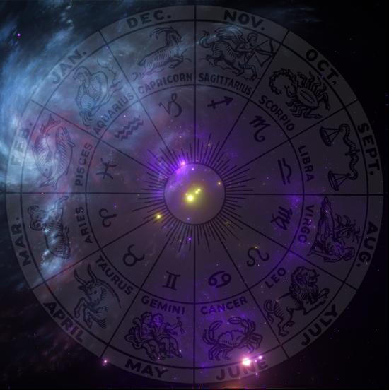 Chiêm tinh học: Sự kết nối con người với vũ trụ từ ngàn xưa, khảo sát tại Mỹ