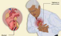 Những 'tín hiệu báo nguy' mà cơ thể phát ra trước khi bệnh hiểm nghèo ập đến
